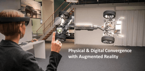 physical & digital covergence with augmented reality