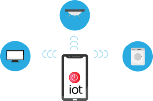 Internet-of-Things 10 solution