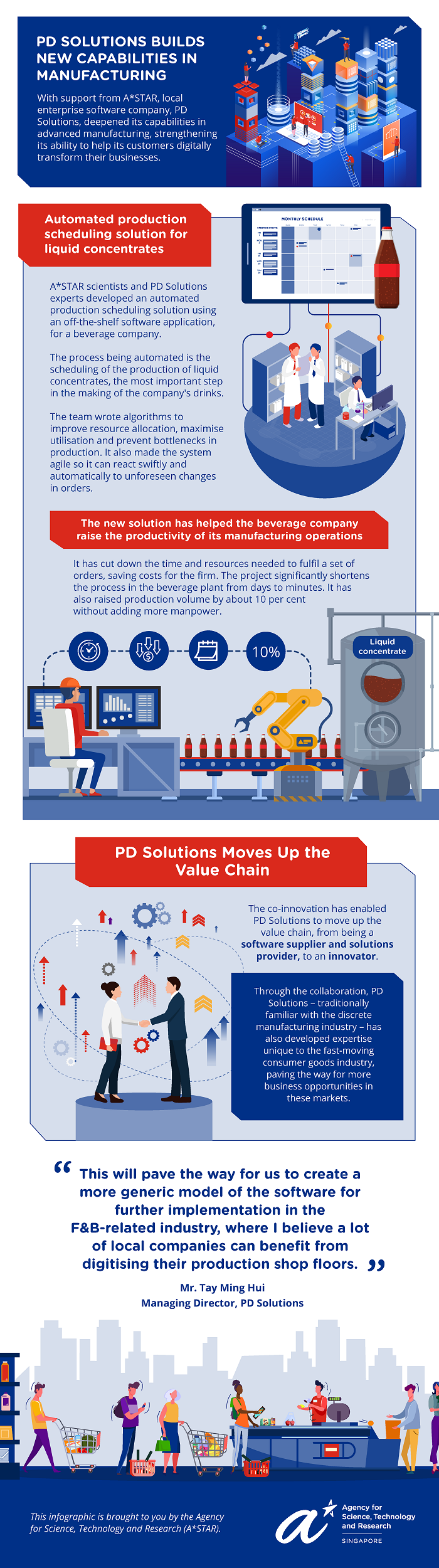 PD Solutions Builds New Capabilities in Manufacturing